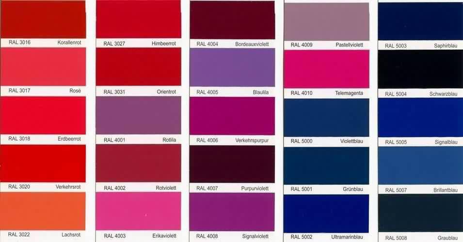 Farben Des Jugendstils : holzhaust ren farben ral holzhaust ren pfab ~ Lizthompson.info Haus und Dekorationen